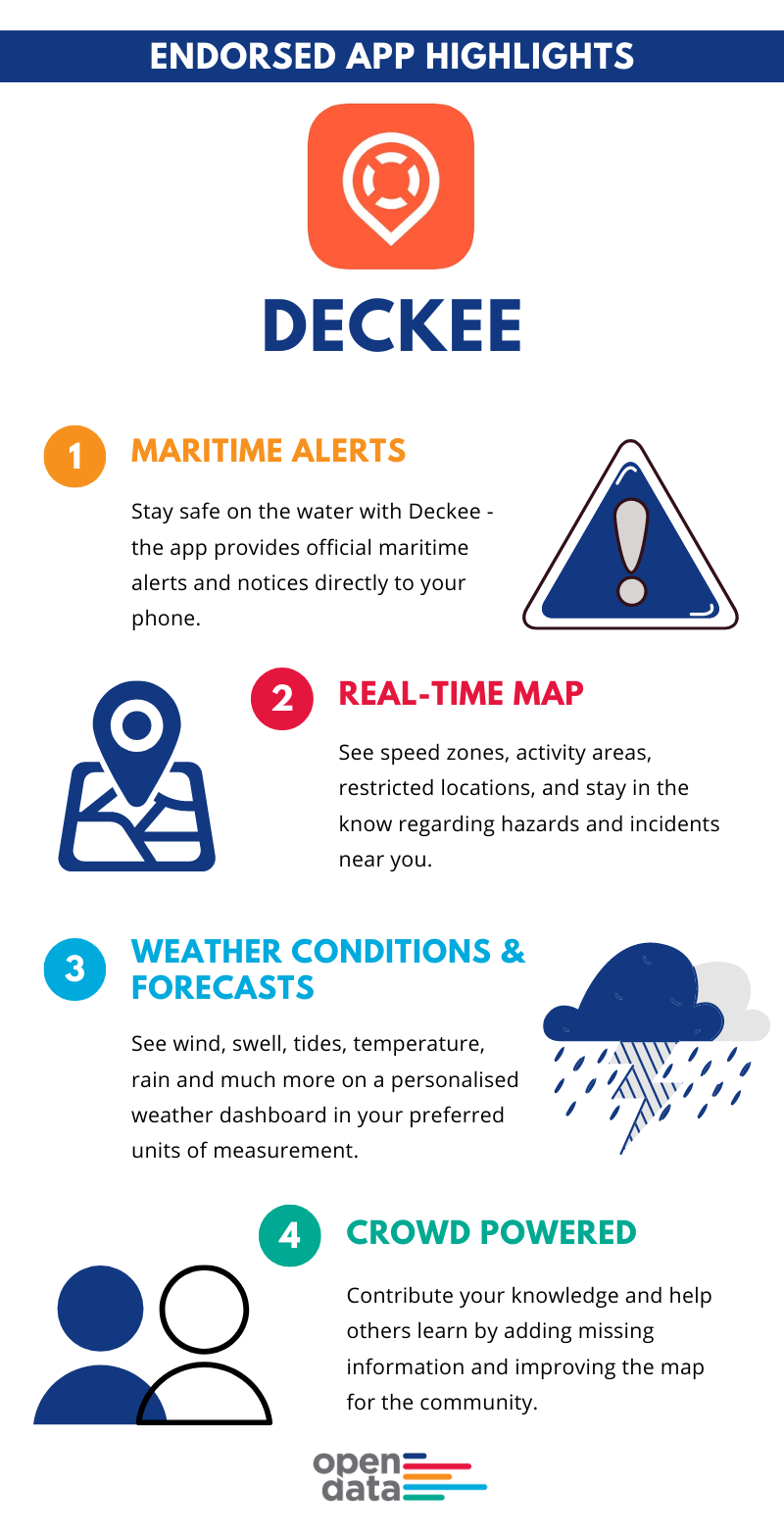 The Deckee boating app features maritime alerts, weather conditions and forecasts, and crowd-sourced information.