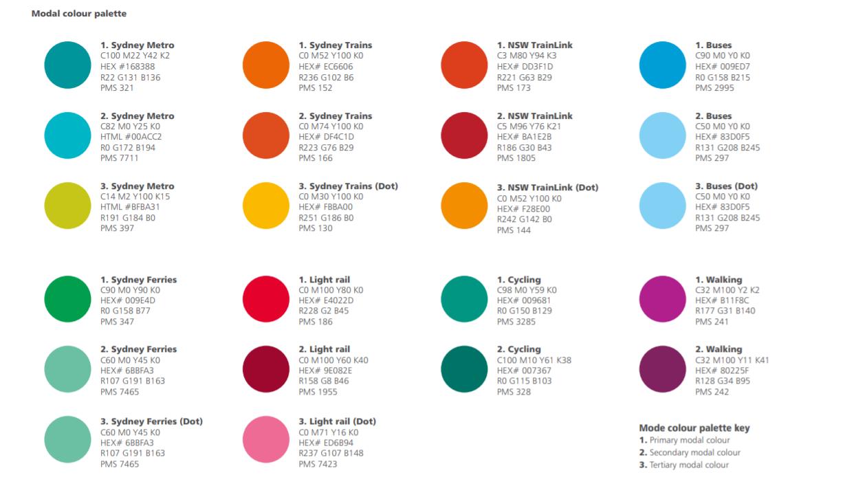 TfNSW modal colour palette