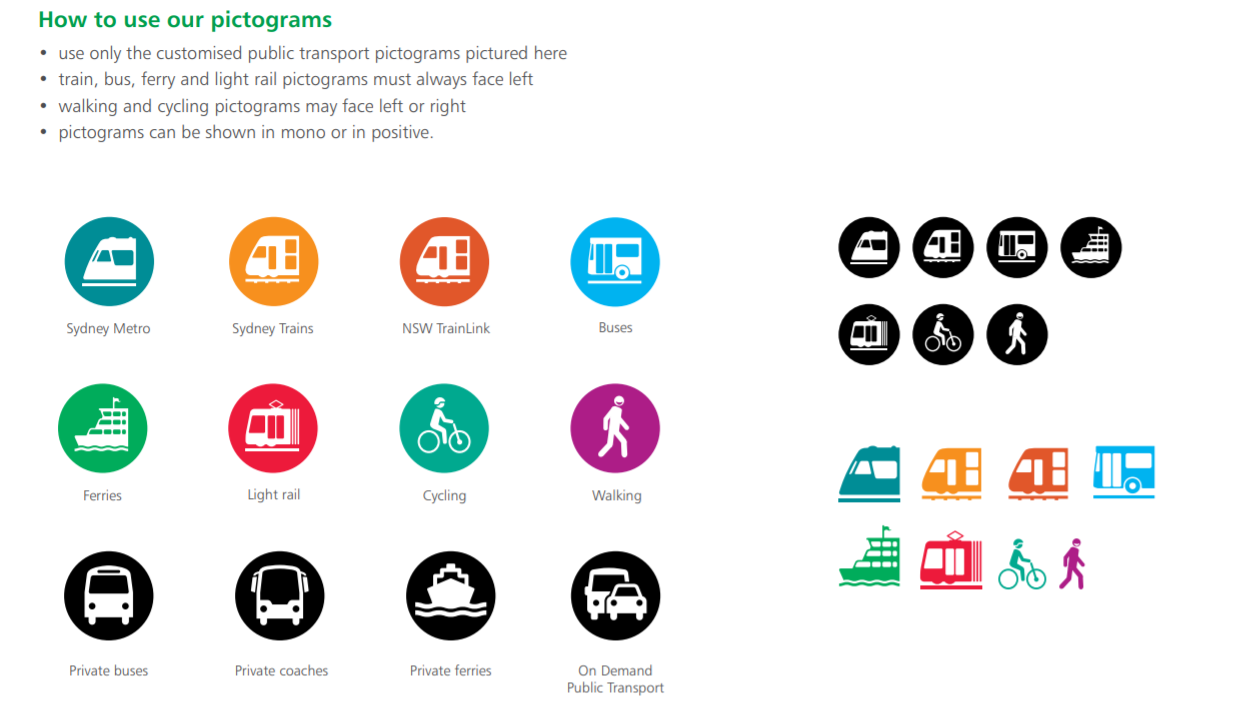 Picture of Mode Symbols and Pictograms